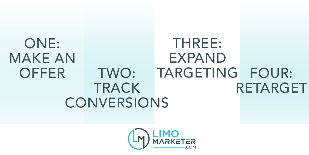 LIMO MARKETER FACEBOOK ADS